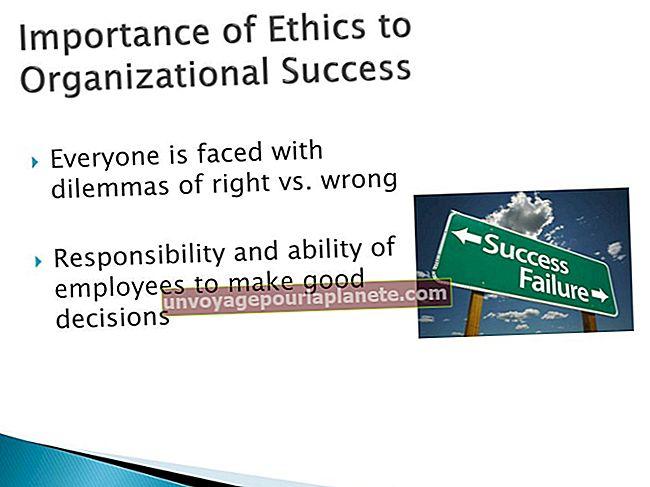 Значај етике у организацијама