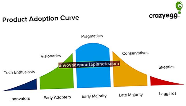 As três fases da teoria do ciclo de vida do produto internacional