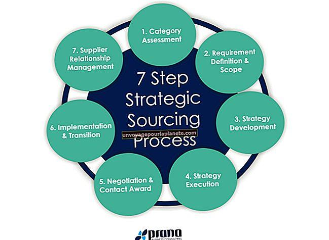 8 etapas do processo de compra de uma organização empresarial