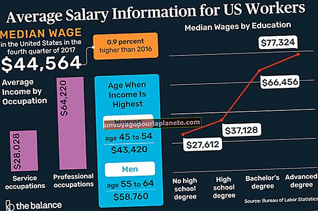 O salário médio de um contador com um diploma de bacharel