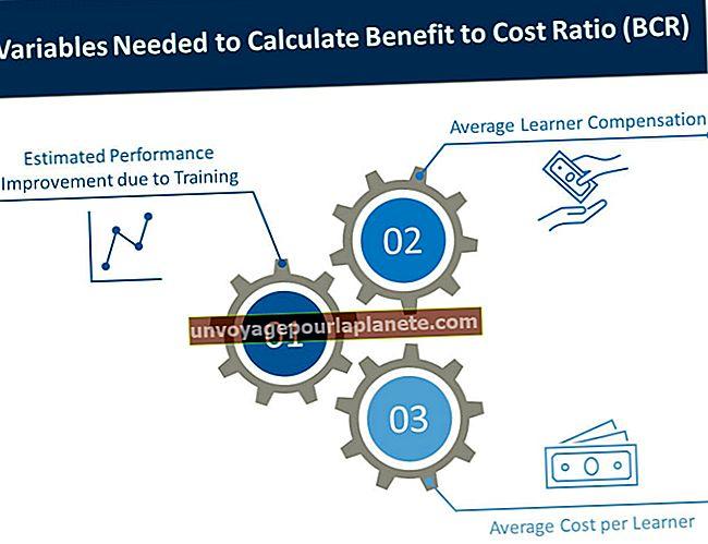 Como determinar se a relação custo-benefício é positiva ou negativa