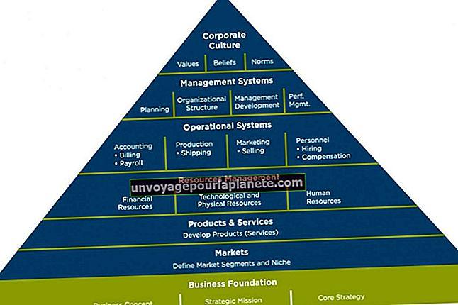 Estrutura da Organização da Pirâmide