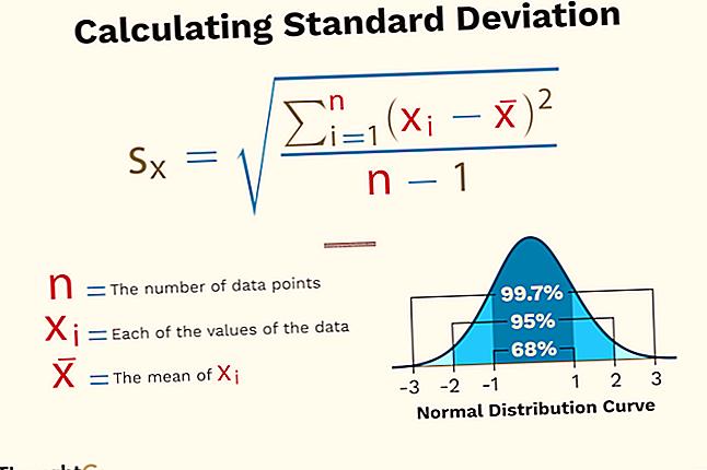 Qual é a diferença entre o desvio padrão da amostra e da população?