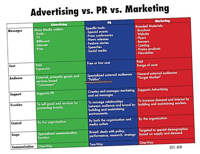 Qual é a diferença entre marketing e publicidade?