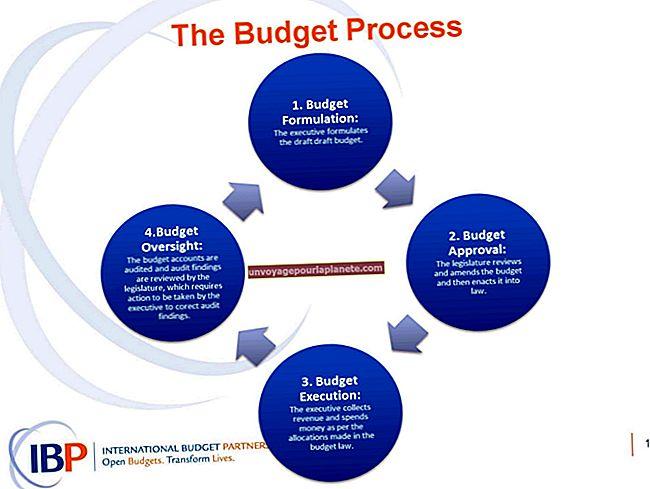 Qual é o objetivo principal de um orçamento de caixa?