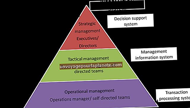 Importância dos sistemas de informação em uma organização