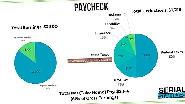 Como calcular impostos de salário para horas extras