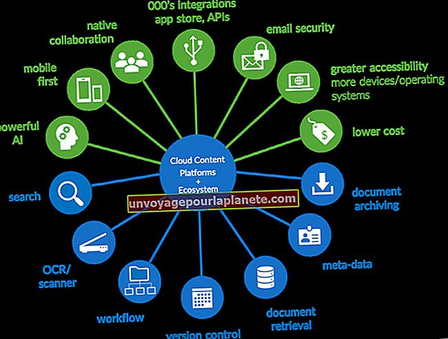 Các tính năng của một hệ thống quản lý thông tin