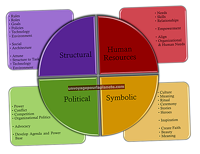 Comportamento organizacional e teorias de recursos humanos