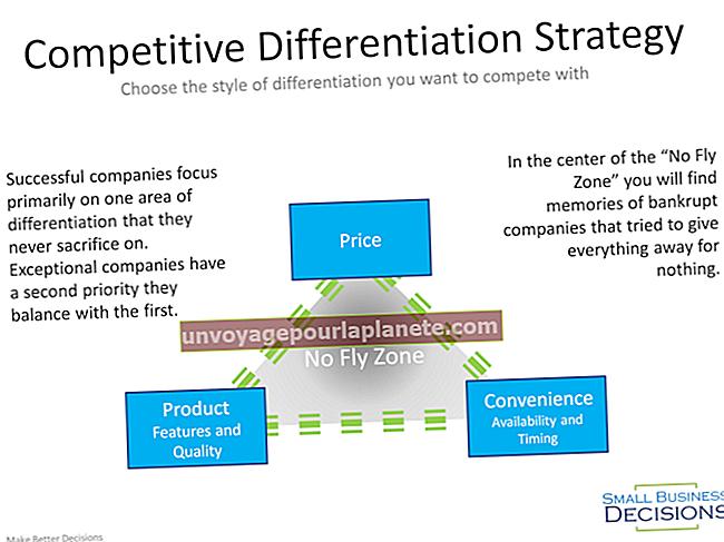 Chiến lược kinh doanh cạnh tranh