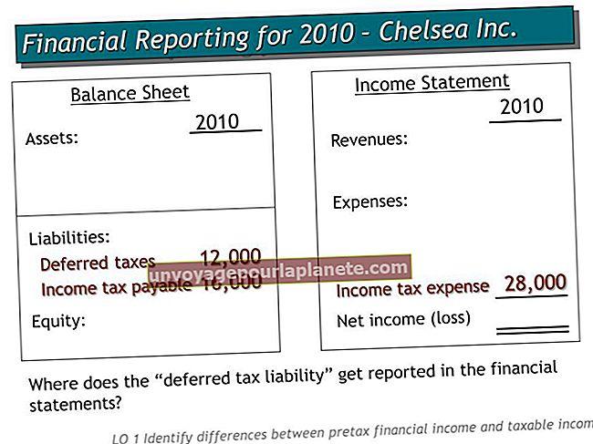 Sự khác biệt giữa chi phí thuế thu nhập và thuế thu nhập phải trả